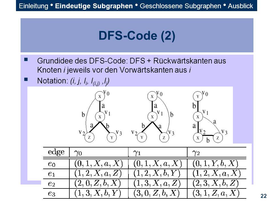 22 DFS-Code (2)  Grundidee des DFS-Code: DFS + Rückwärtskanten aus Knoten i jeweils vor den Vorwärtskanten aus i  Notation: (i, j, l i, l (i,j),l j