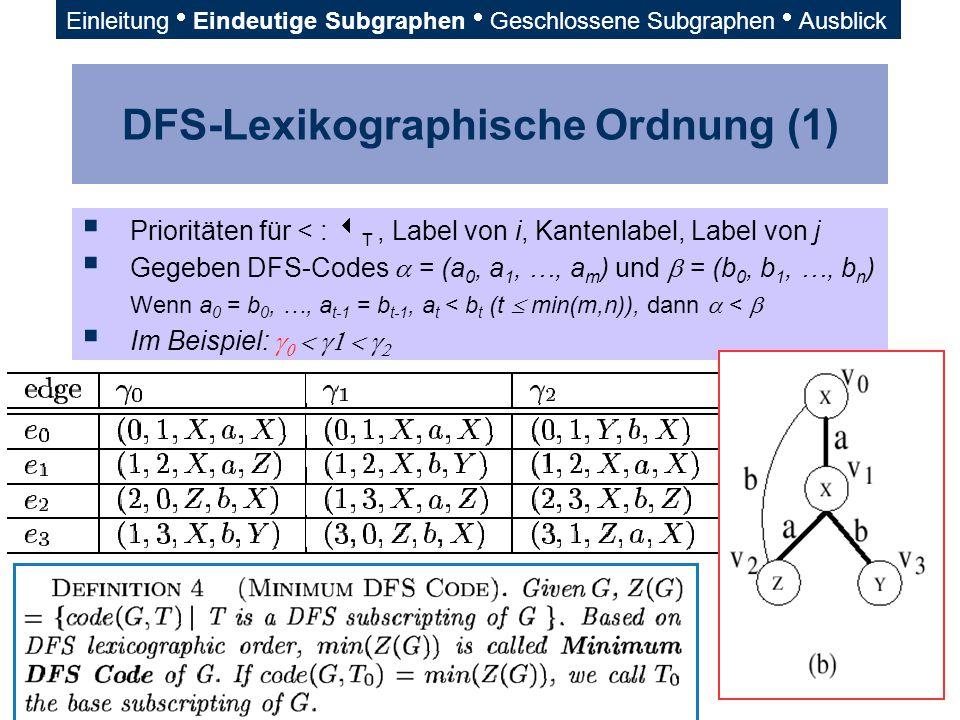 23 DFS-Lexikographische Ordnung (1)  Prioritäten für < :  T, Label von i, Kantenlabel, Label von j  Gegeben DFS-Codes  = (a 0, a 1, …, a m ) und 