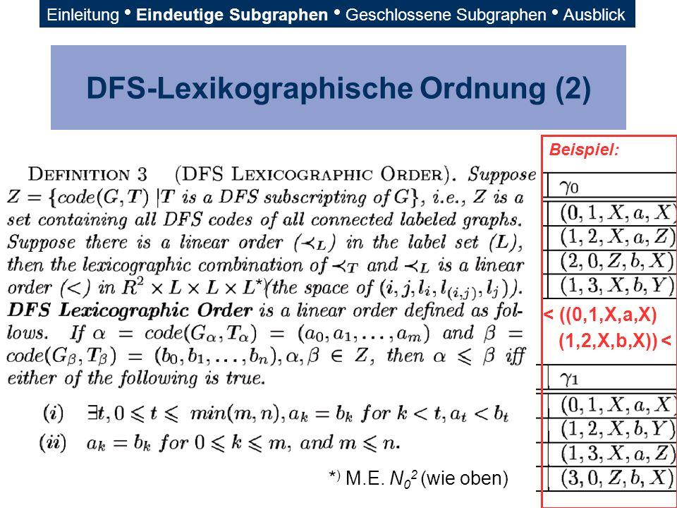 24 DFS-Lexikographische Ordnung (2) < ((0,1,X,a,X) (1,2,X,b,X)) < Beispiel: Einleitung  Eindeutige Subgraphen  Geschlossene Subgraphen  Ausblick *