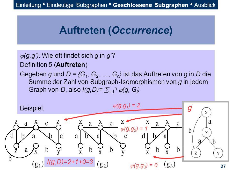 27 Auftreten (Occurrence)  (g,g'): Wie oft findet sich g in g'? Definition 5 (Auftreten) Gegeben g und D = {G 1, G 2, …, G n } ist das Auftreten von