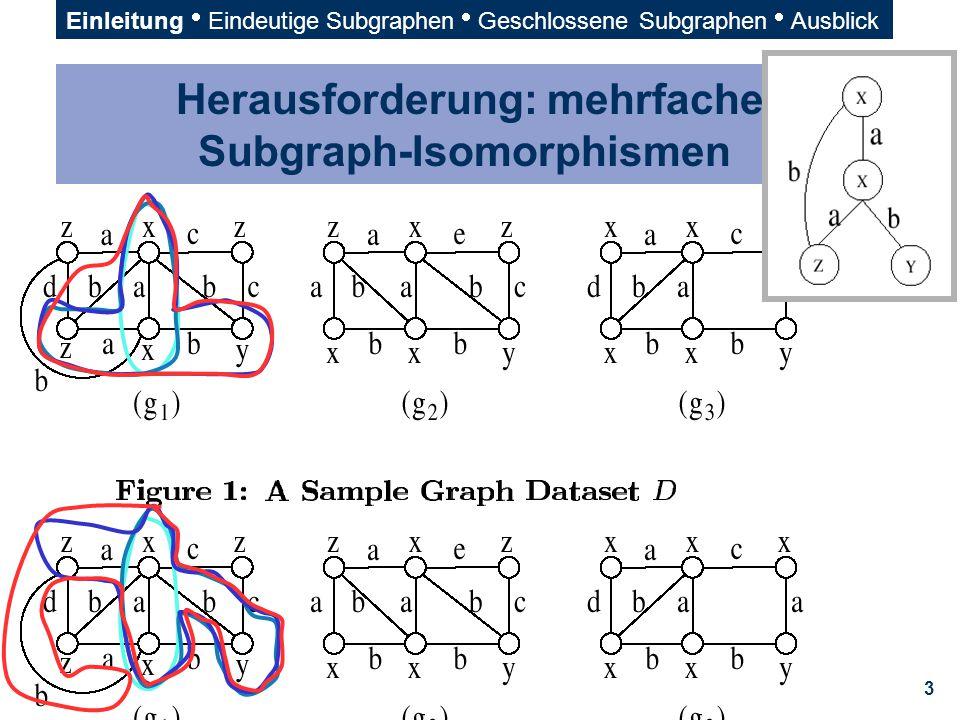 14 Subgraphen  Ein Graph g ist ein Subgraph eines anderen Graphen g', g  g' (echter Subgraph: g  g'), wenn es einen Subgraph-Isomorphismus von g nach g' gibt.