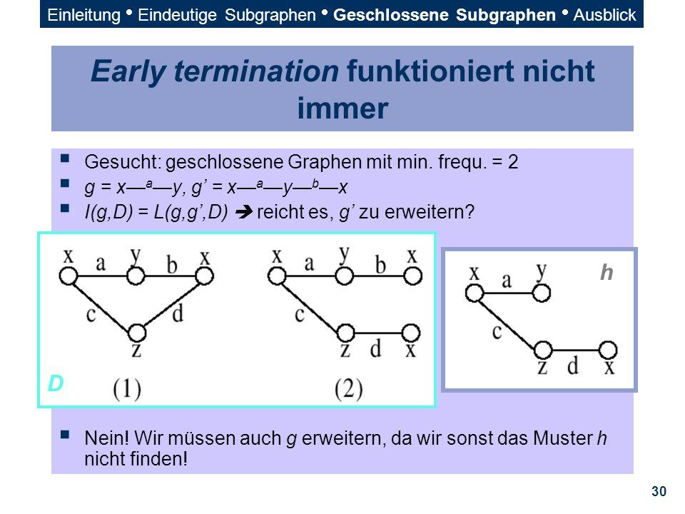 30 Early termination funktioniert nicht immer  Gesucht: geschlossene Graphen mit min. frequ. = 2  g = x— a —y, g' = x— a —y— b —x  I(g,D) = L(g,g',