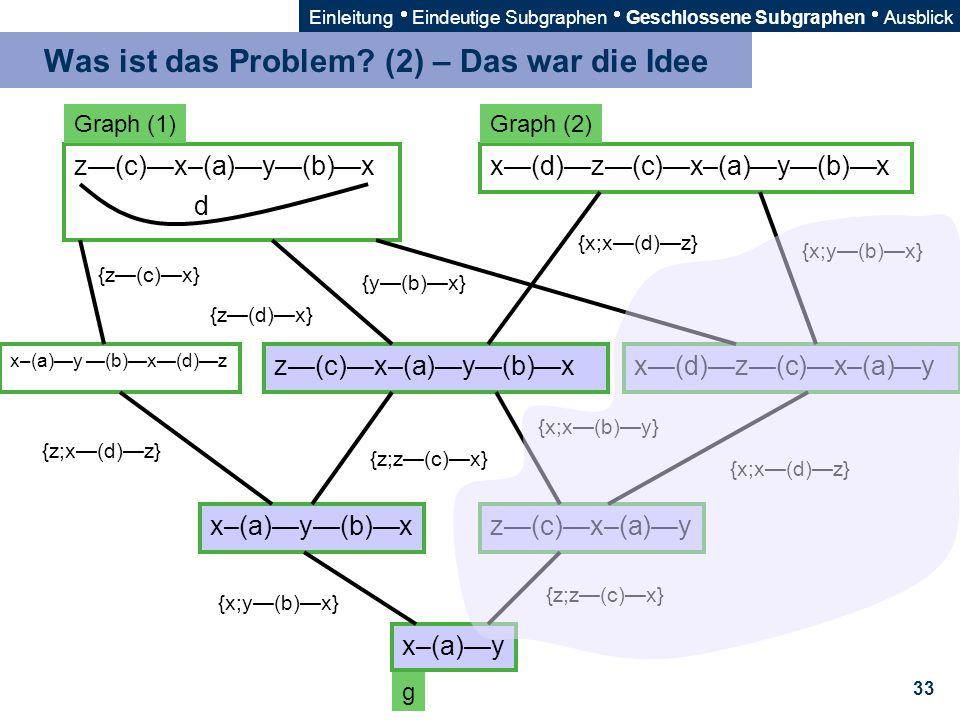 33 Einleitung  Eindeutige Subgraphen  Geschlossene Subgraphen  Ausblick x–(a)—y x–(a)—y—(b)—xz—(c)—x–(a)—y z—(c)—x–(a)—y—(b)—xx—(d)—z—(c)—x–(a)—y x