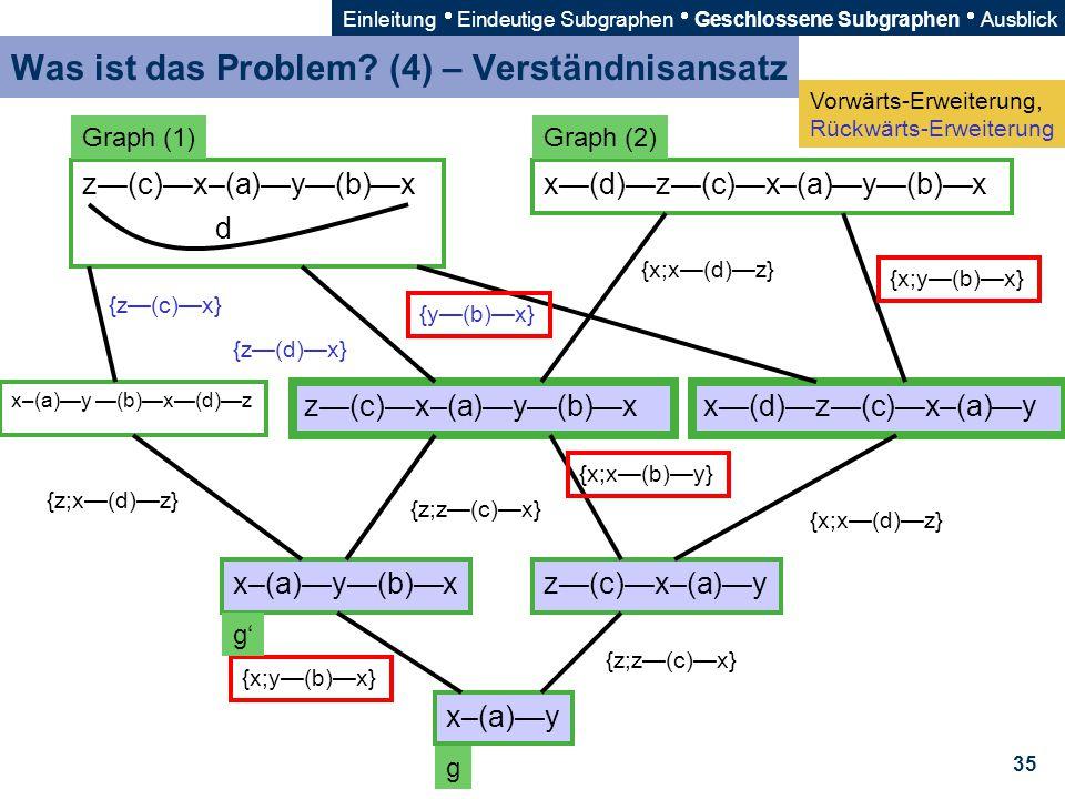 35 x–(a)—y x–(a)—y—(b)—xz—(c)—x–(a)—y z—(c)—x–(a)—y—(b)—xx—(d)—z—(c)—x–(a)—y x–(a)—y —(b)—x—(d)—z z—(c)—x–(a)—y—(b)—x d x—(d)—z—(c)—x–(a)—y—(b)—x Grap