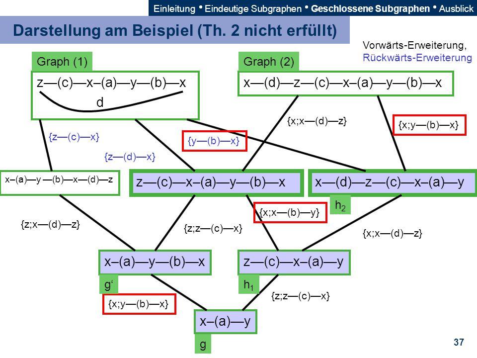37 x–(a)—y x–(a)—y—(b)—xz—(c)—x–(a)—y z—(c)—x–(a)—y—(b)—xx—(d)—z—(c)—x–(a)—y x–(a)—y —(b)—x—(d)—z z—(c)—x–(a)—y—(b)—x d x—(d)—z—(c)—x–(a)—y—(b)—x Grap