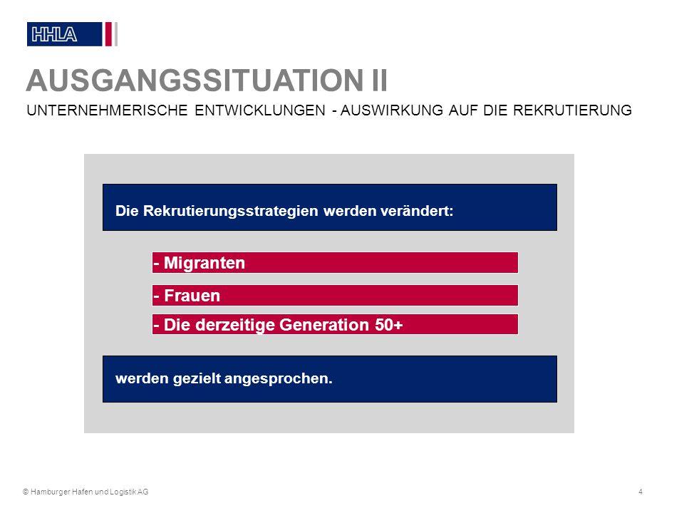 © Hamburger Hafen und Logistik AG5 Die Arbeitsfähigkeit und -bereitschaft der Beschäftigten bis '67' aus ökonomischen Gründen zu erhalten Eine hohe Lern- und Veränderungsbereitschaft zu wecken und über die gesamte Dauer der Erwerbstätigkeit zu erhalten HANDLUNGSFELDER FÜR MAßNAHMEN GEGENWÄRTIGE UND KÜNFTIGE ANFORDERUNGEN Neuen Zielgruppen zuzuwenden, die bisher keinen Zugang in den ersten Arbeitsmarkt gefunden haben Künftige Anforde- rungen an die Unter- nehmen