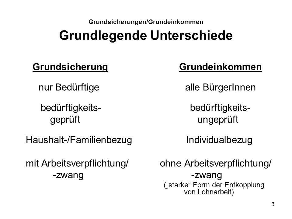 4 Grundsicherungen/Grundeinkommen Grundlegende Ansätze Grundsicherung Grundeinkommen eigenständige GS Sozialdividende (z.