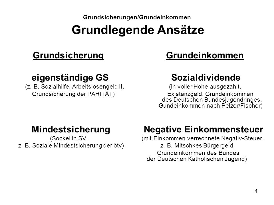 4 Grundsicherungen/Grundeinkommen Grundlegende Ansätze Grundsicherung Grundeinkommen eigenständige GS Sozialdividende (z. B. Sozialhilfe, Arbeitslosen