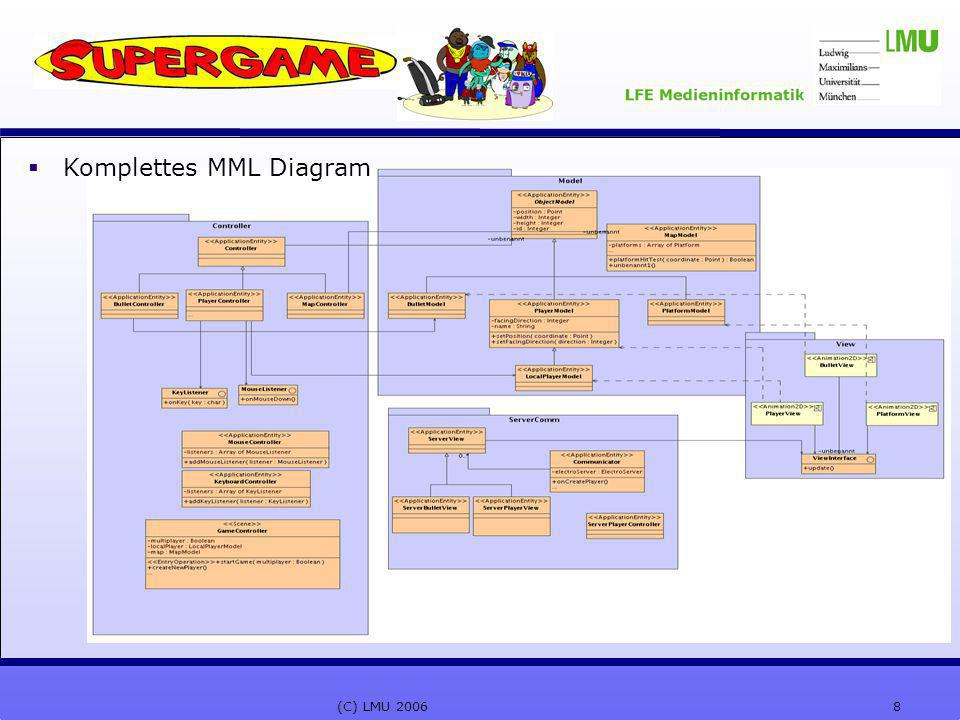 8(C) LMU 2006  Komplettes MML Diagram