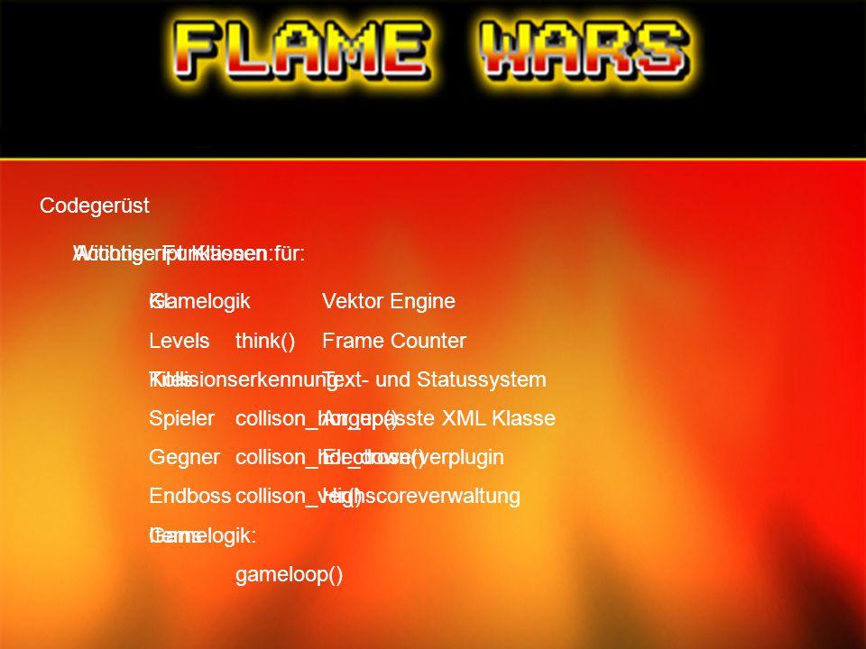 Probleme: Einarbeitung in die Electroserver - API Tile Based Gaming verstehen und umsetzten (Engine – Entwicklung) Restriktionen durch FlashMX 2004 (siehe Flash 8: Bitmap -Blitting) Performance Tweaking Erfahrungen: Durch den Leveleditor kann schnell Content hinzugefügt und überarbeitet werden.