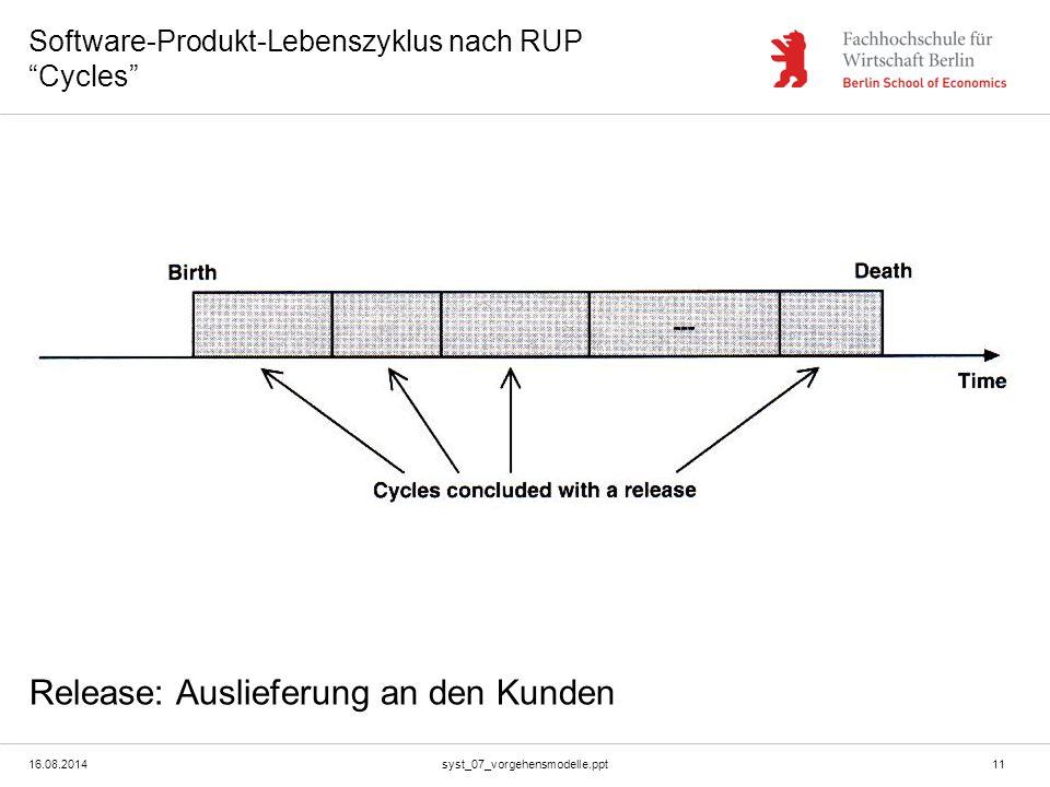 """16.08.2014syst_07_vorgehensmodelle.ppt11 Software-Produkt-Lebenszyklus nach RUP """"Cycles"""" Release: Auslieferung an den Kunden"""