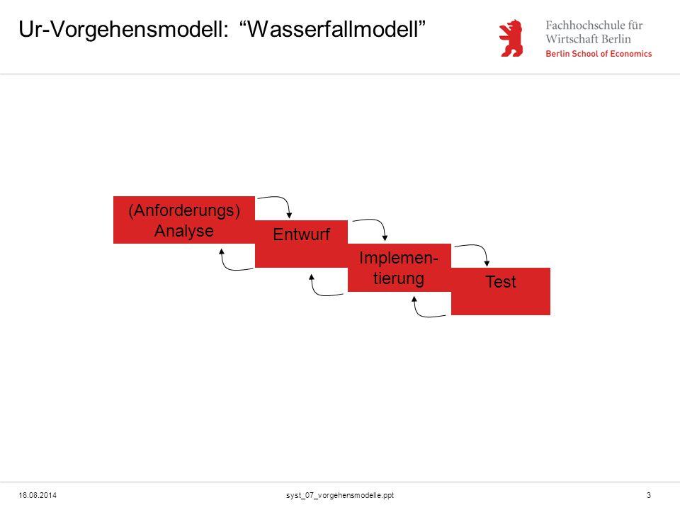 """16.08.2014syst_07_vorgehensmodelle.ppt3 Ur-Vorgehensmodell: """"Wasserfallmodell"""" (Anforderungs) Analyse Entwurf Implemen- tierung Test"""