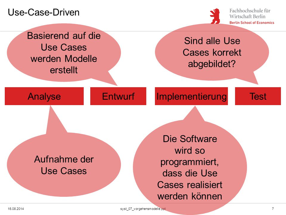 16.08.2014syst_07_vorgehensmodelle.ppt18 Further Reading [BOO98][BOO98] Ivar Jacobson, Grady Booch, James Rumbaugh: The Unified Software Development Process, Addison-Wesley, 1998