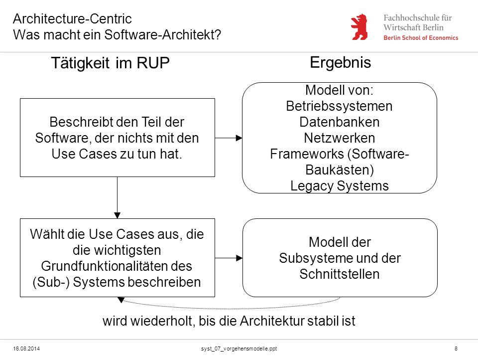 16.08.2014syst_07_vorgehensmodelle.ppt8 Architecture-Centric Was macht ein Software-Architekt? Beschreibt den Teil der Software, der nichts mit den Us
