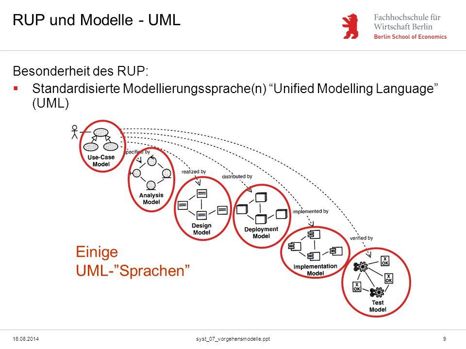 """16.08.2014syst_07_vorgehensmodelle.ppt9 RUP und Modelle - UML Besonderheit des RUP:  Standardisierte Modellierungssprache(n) """"Unified Modelling Langu"""