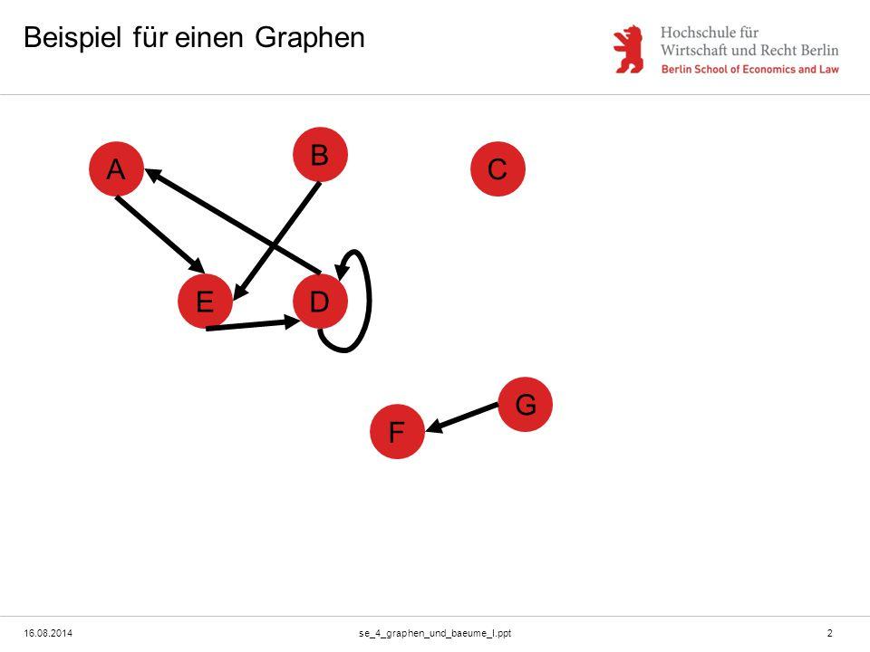 16.08.2014se_4_graphen_und_baeume_I.ppt2 Beispiel für einen Graphen A D F B E G C