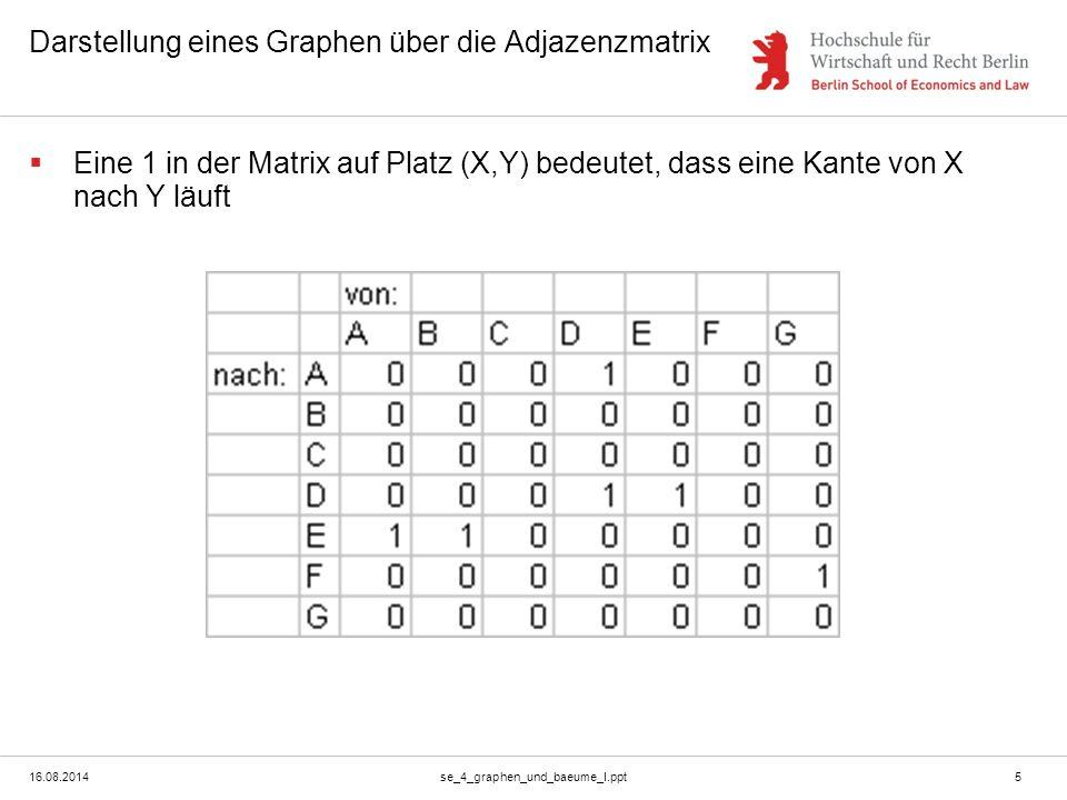 16.08.2014se_4_graphen_und_baeume_I.ppt5 Darstellung eines Graphen über die Adjazenzmatrix  Eine 1 in der Matrix auf Platz (X,Y) bedeutet, dass eine Kante von X nach Y läuft