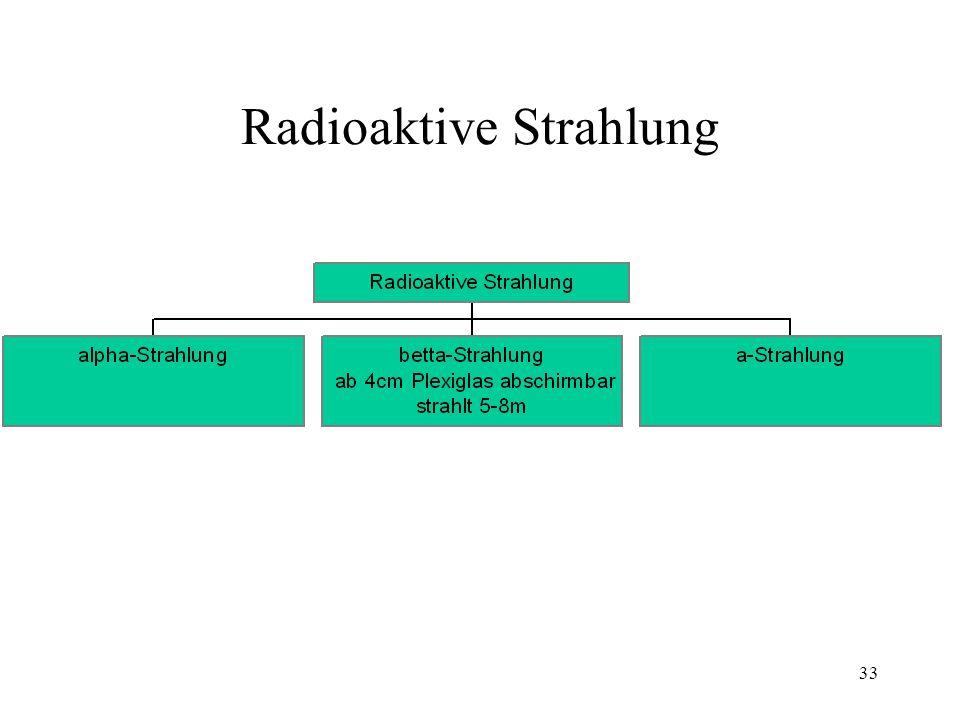 32 Radioaktive Strahlung