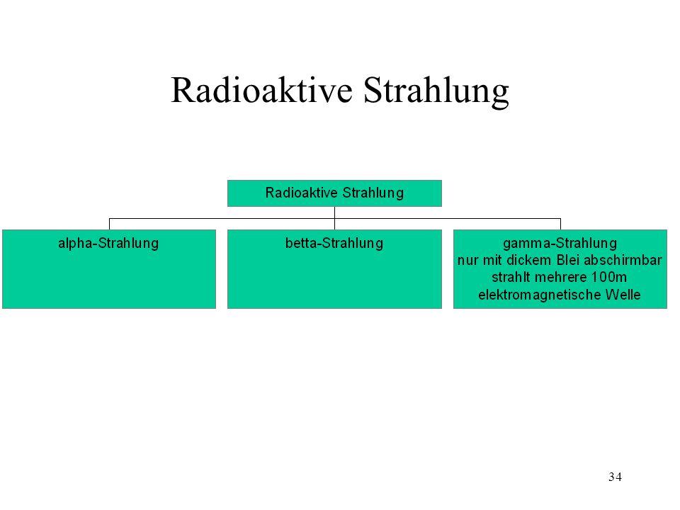 33 Radioaktive Strahlung