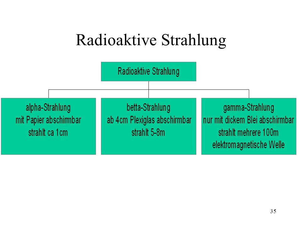 34 Radioaktive Strahlung