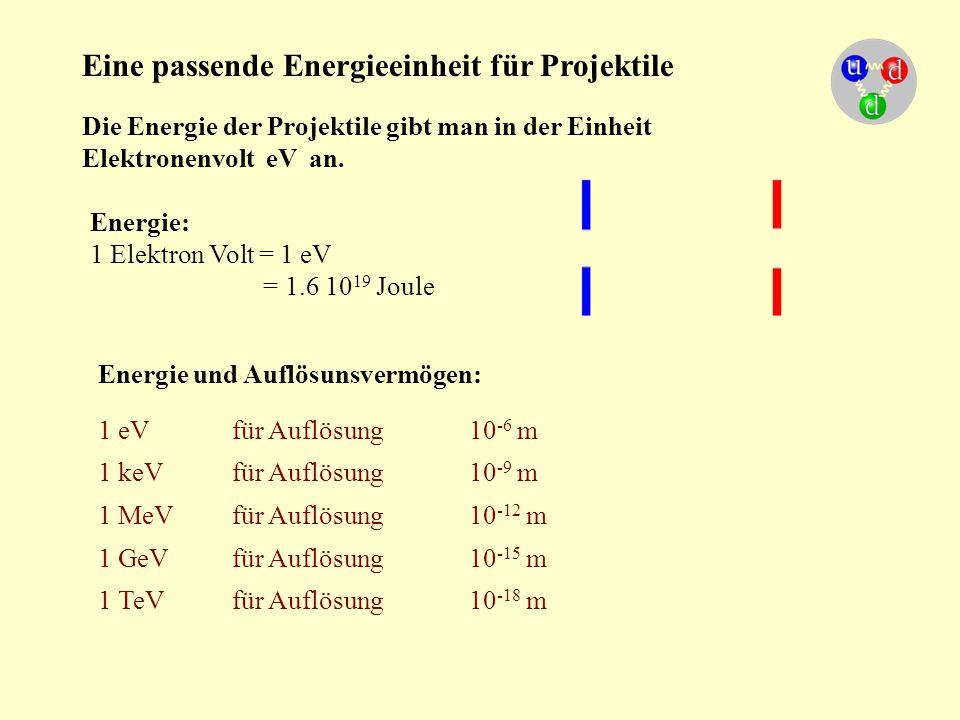 Eine passende Energieeinheit für Projektile Energie: 1 Elektron Volt = 1 eV = 1.6 10 19 Joule Die Energie der Projektile gibt man in der Einheit Elekt