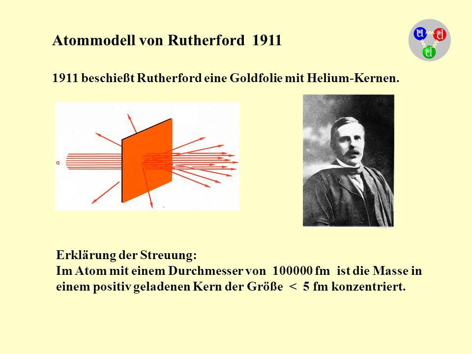 Atommodell von Rutherford 1911 1911 beschießt Rutherford eine Goldfolie mit Helium-Kernen. Erklärung der Streuung: Im Atom mit einem Durchmesser von 1