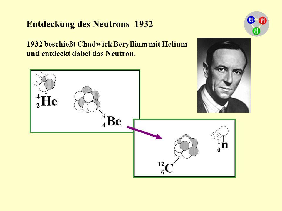 Entdeckung des Neutrons 1932 1932 beschießt Chadwick Beryllium mit Helium und entdeckt dabei das Neutron.