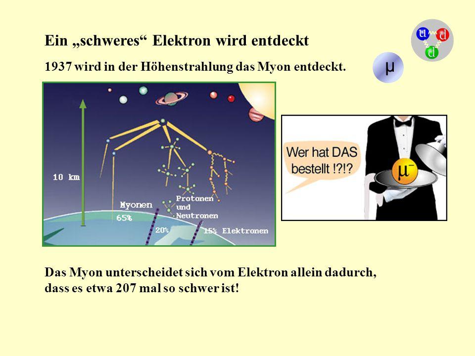 """Ein """"schweres"""" Elektron wird entdeckt 1937 wird in der Höhenstrahlung das Myon entdeckt. Das Myon unterscheidet sich vom Elektron allein dadurch, dass"""