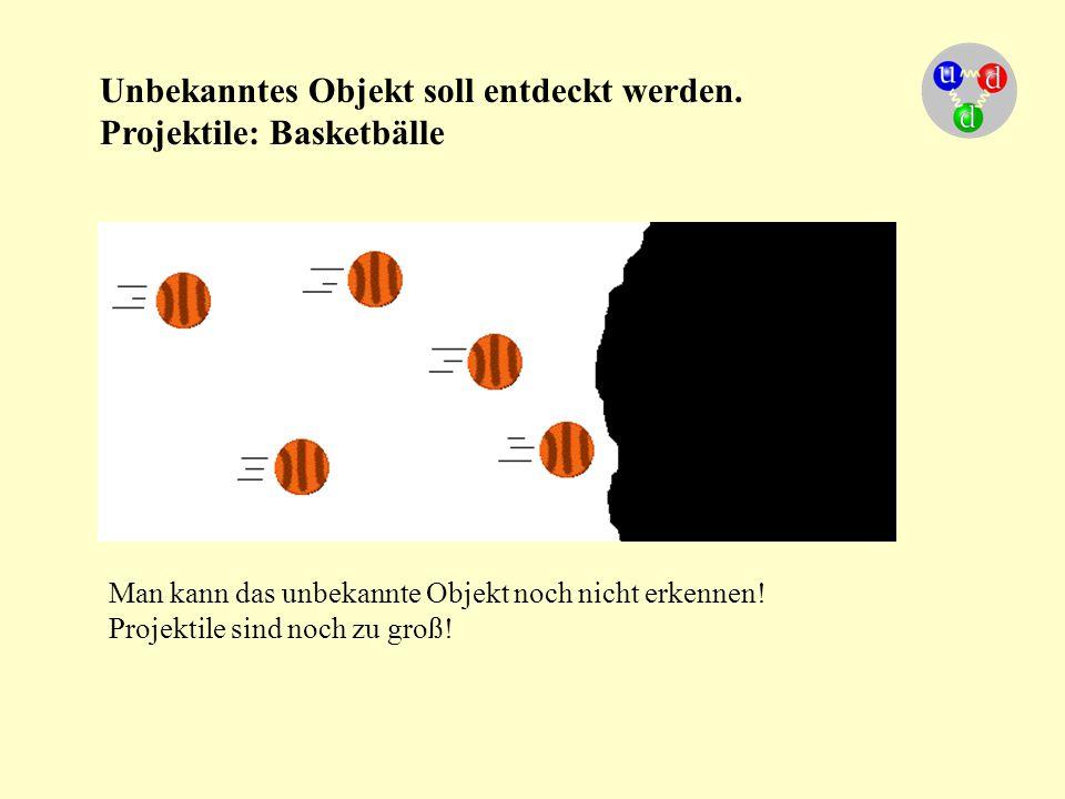 Unbekanntes Objekt soll entdeckt werden. Projektile: Basketbälle Man kann das unbekannte Objekt noch nicht erkennen! Projektile sind noch zu groß!