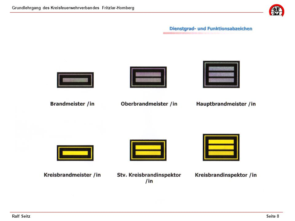Grundlehrgang des Kreisfeuerwehrverbandes Fritzlar-Homberg Seite 8Ralf Seitz