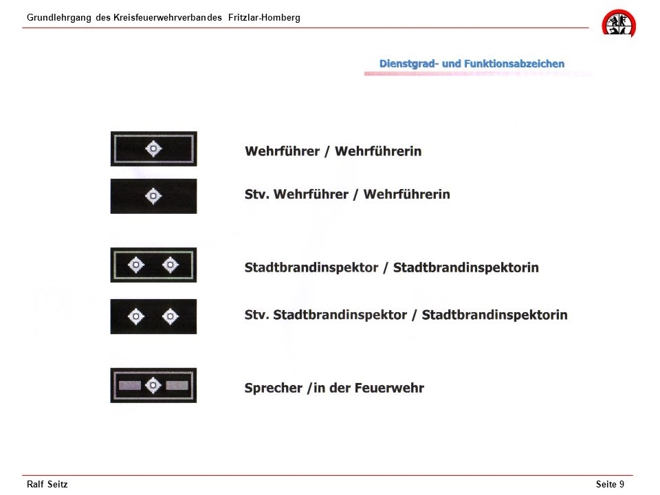 Grundlehrgang des Kreisfeuerwehrverbandes Fritzlar-Homberg Seite 9Ralf Seitz
