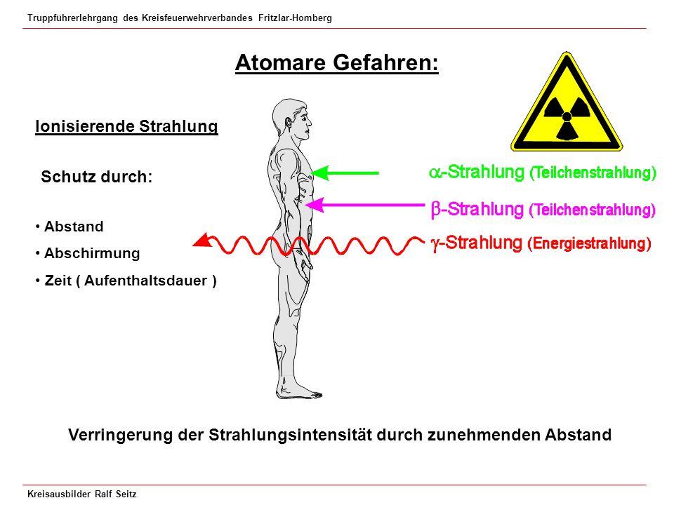 Truppführerlehrgang des Kreisfeuerwehrverbandes Fritzlar-Homberg Kreisausbilder Ralf Seitz Atomare Gefahren: Ionisierende Strahlung Schutz durch: Abst