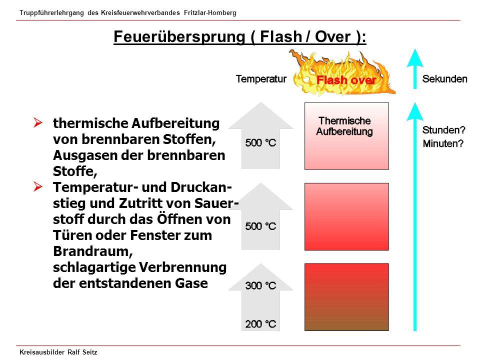 Truppführerlehrgang des Kreisfeuerwehrverbandes Fritzlar-Homberg Kreisausbilder Ralf Seitz Feuerübersprung ( Flash / Over ): thermische Aufbereitung v