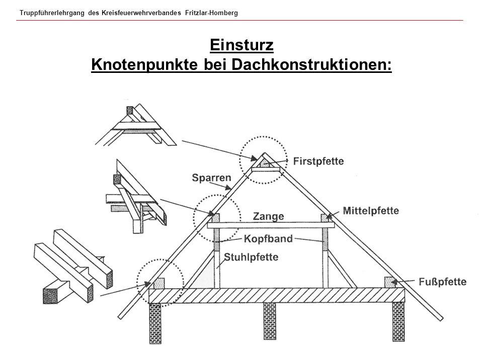 Truppführerlehrgang des Kreisfeuerwehrverbandes Fritzlar-Homberg Kreisausbilder Ralf Seitz Einsturz Knotenpunkte bei Dachkonstruktionen: