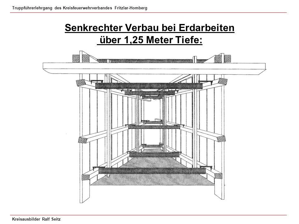 Truppführerlehrgang des Kreisfeuerwehrverbandes Fritzlar-Homberg Kreisausbilder Ralf Seitz Senkrechter Verbau bei Erdarbeiten über 1,25 Meter Tiefe: