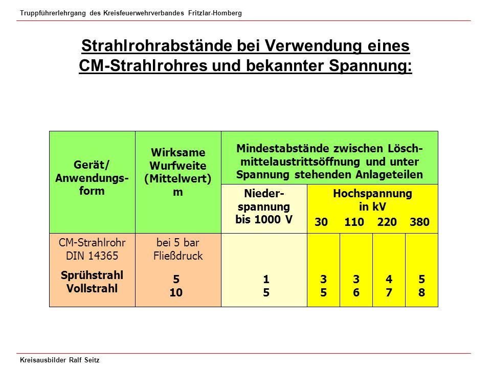 Truppführerlehrgang des Kreisfeuerwehrverbandes Fritzlar-Homberg Kreisausbilder Ralf Seitz Strahlrohrabstände bei Verwendung eines CM-Strahlrohres und