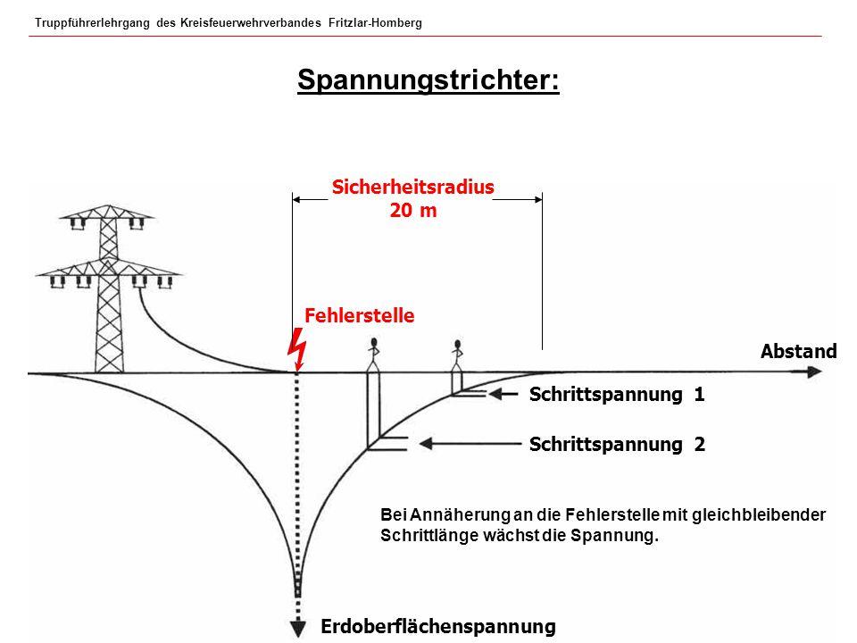 Truppführerlehrgang des Kreisfeuerwehrverbandes Fritzlar-Homberg Kreisausbilder Ralf Seitz Spannungstrichter: Schrittspannung 1 Schrittspannung 2 Erdo