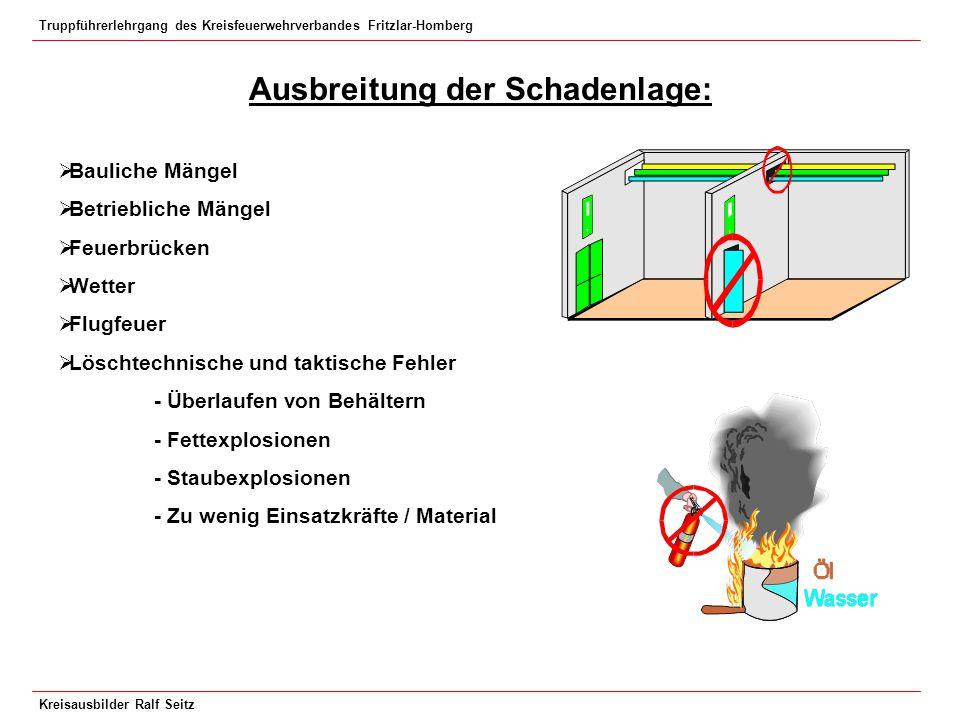 Truppführerlehrgang des Kreisfeuerwehrverbandes Fritzlar-Homberg Kreisausbilder Ralf Seitz Ausbreitung der Schadenlage:  Bauliche Mängel  Betrieblic