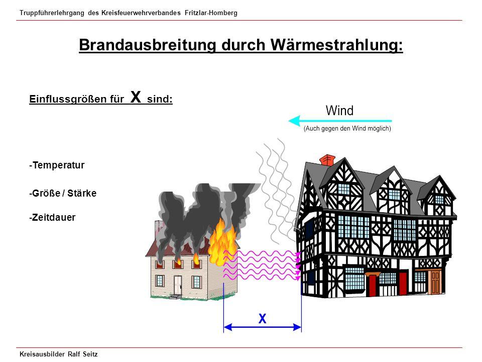 Truppführerlehrgang des Kreisfeuerwehrverbandes Fritzlar-Homberg Kreisausbilder Ralf Seitz Brandausbreitung durch Wärmestrahlung: Einflussgrößen für X