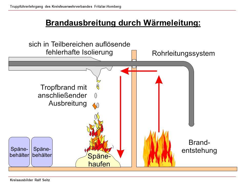 Truppführerlehrgang des Kreisfeuerwehrverbandes Fritzlar-Homberg Kreisausbilder Ralf Seitz Brandausbreitung durch Wärmeleitung: