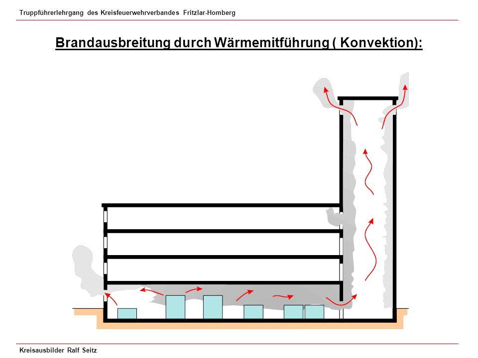 Truppführerlehrgang des Kreisfeuerwehrverbandes Fritzlar-Homberg Kreisausbilder Ralf Seitz Brandausbreitung durch Wärmemitführung ( Konvektion):