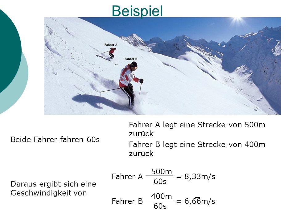 Skigeschwindigkeit  Um die Skigeschwindigkeit zu berechnen, muss der Faktor Steigung in die Formel mit einbezogen werden.