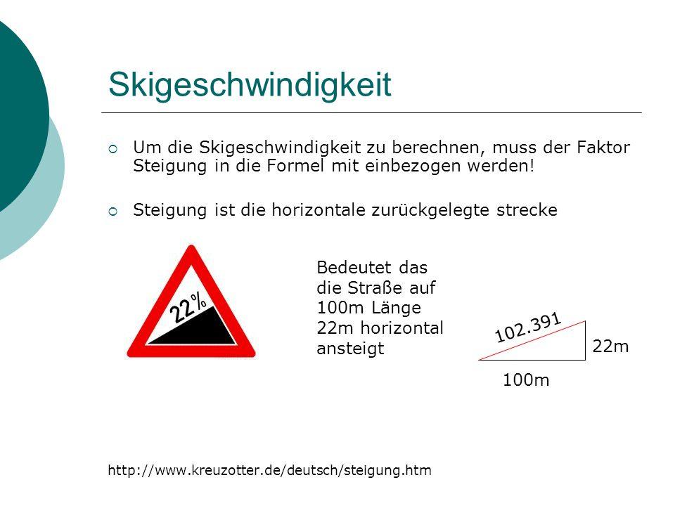 Skigeschwindigkeit  Um die Skigeschwindigkeit zu berechnen, muss der Faktor Steigung in die Formel mit einbezogen werden!  Steigung ist die horizont