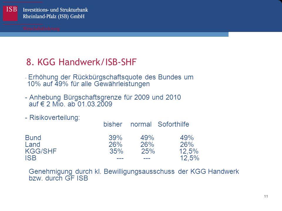 11 8. KGG Handwerk/ISB-SHF - Erhöhung der Rückbürgschaftsquote des Bundes um 10% auf 49% für alle Gewährleistungen - Anhebung Bürgschaftsgrenze für 20