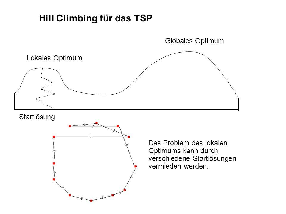 Startlösung Lokales Optimum Globales Optimum Das Problem des lokalen Optimums kann durch verschiedene Startlösungen vermieden werden. Hill Climbing fü