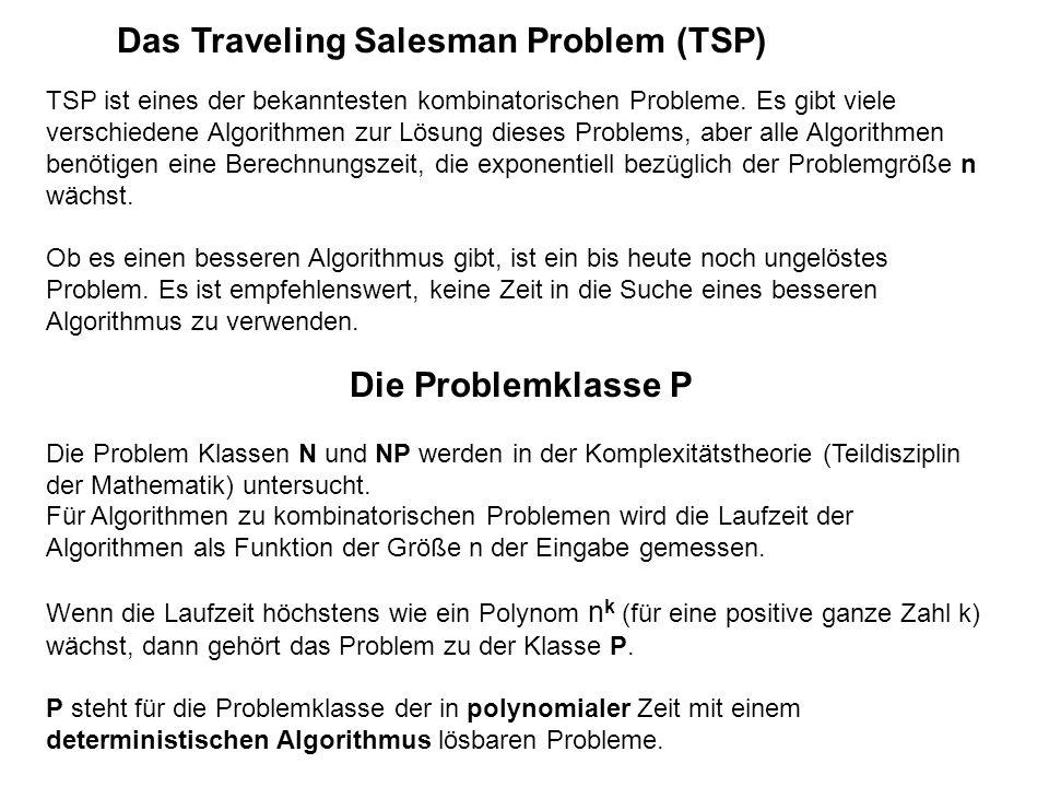 TSP ist eines der bekanntesten kombinatorischen Probleme. Es gibt viele verschiedene Algorithmen zur Lösung dieses Problems, aber alle Algorithmen ben