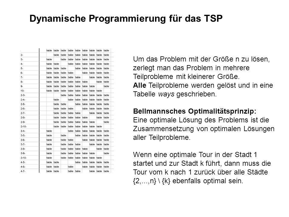 Dynamische Programmierung für das TSP Um das Problem mit der Größe n zu lösen, zerlegt man das Problem in mehrere Teilprobleme mit kleinerer Größe. Al