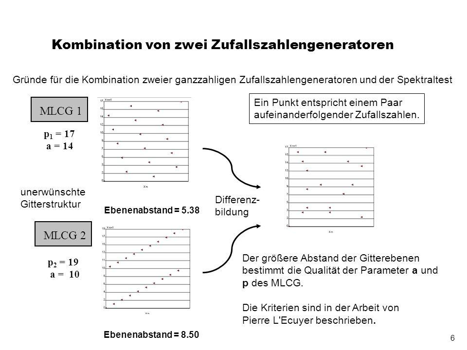 """7 Transformation von Zufallszahlen Generierung einer Zufallszahl, die einem gegebenen Verteilungsgesetz genügt Beispiel: Exponentialverteilte Zufallszahl xx Dichtefunktion f(x) = exp(- x) f(x) F(x) Verteilungsfunktion F( x ) = 1 - exp(- x ) F( x ) = P( """"Zufallszahl  b ) 1 00 u a b u ist eine im Intervall (0,1) gleichverteilte Zufallszahl u = 1 - exp(- x)  x = - ln(1-u) /  x ist eine exponentialverteilte Zufallszahl P( """"a < Zufallszahl  b ) F(x)´= f(x) ( Mittelwert  = 1 / ) x"""