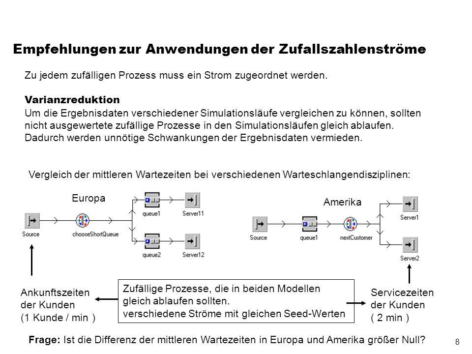 9 Bestimmung der Güte der Simulationsergebnisse Es genügt nicht, die Ergebnisse aus verschiedenen Simulationsläufen nur durch einen Mittelwert zusammenzufassen.