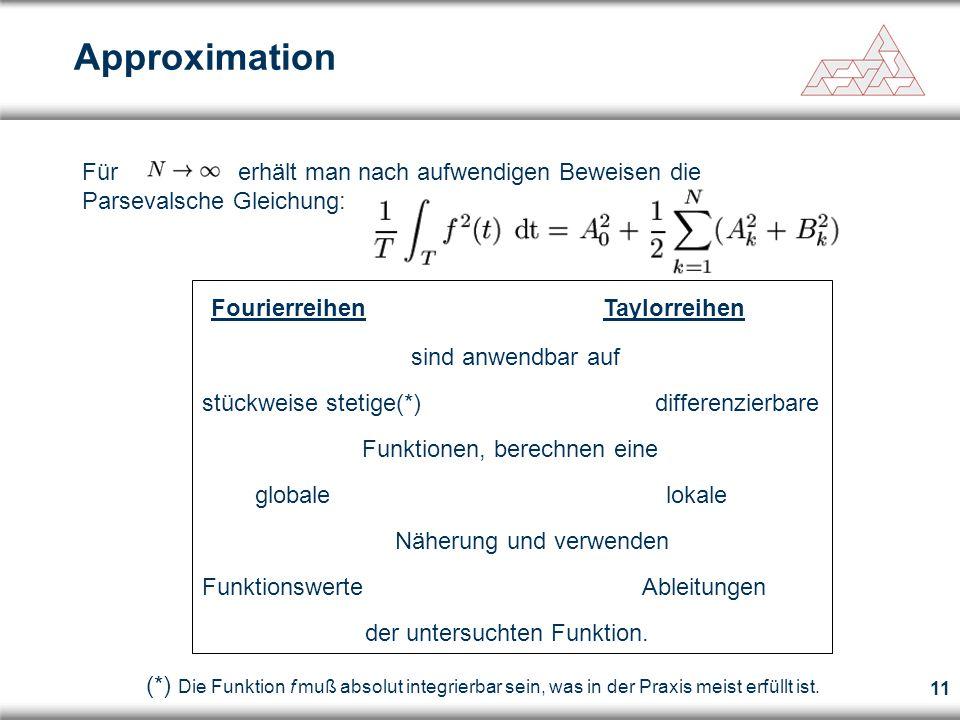 11 Approximation Für erhält man nach aufwendigen Beweisen die Parsevalsche Gleichung: Fourierreihen Taylorreihen sind anwendbar auf stückweise stetige(*) differenzierbare Funktionen, berechnen eine globale lokale Näherung und verwenden Funktionswerte Ableitungen der untersuchten Funktion.